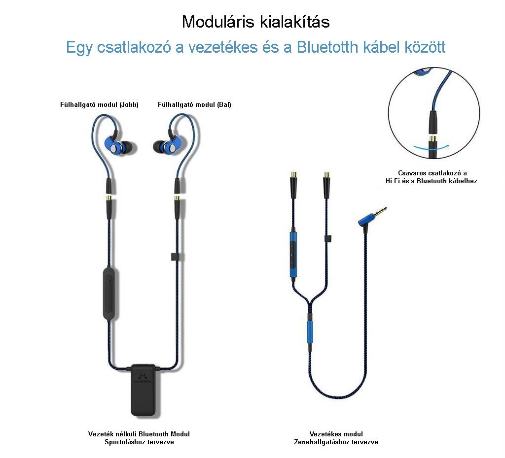 SoundMAGIC ST30 moduláris kialakítás