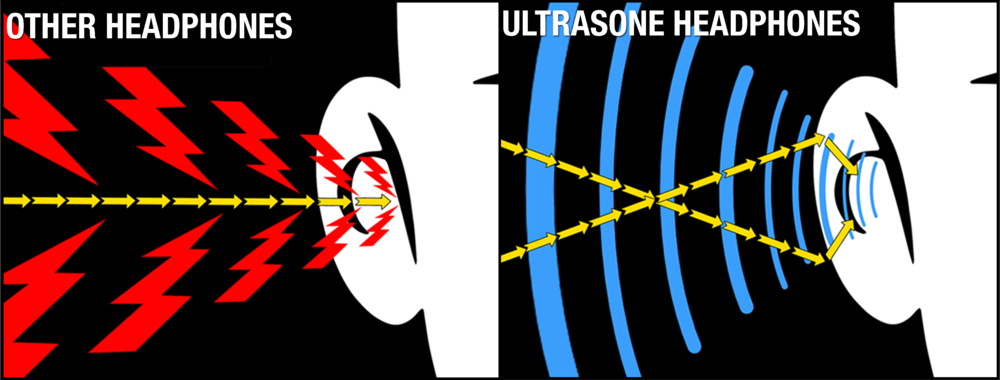 Ultrasone_SLogic