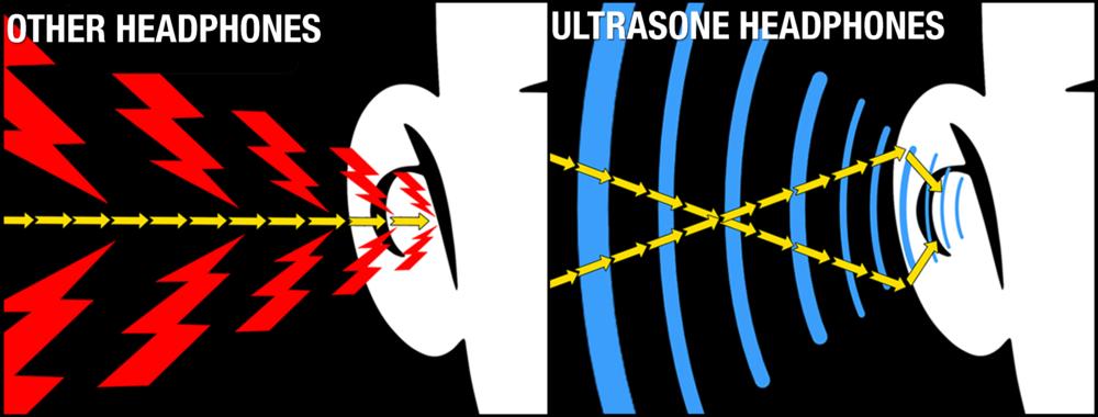 Ultrasone_SLogic